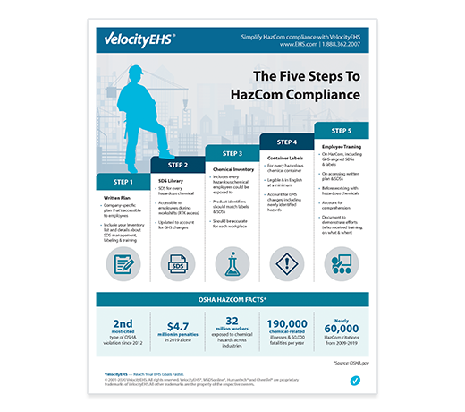 New MSDSonline Infographic Provides the Five Steps to HazCom